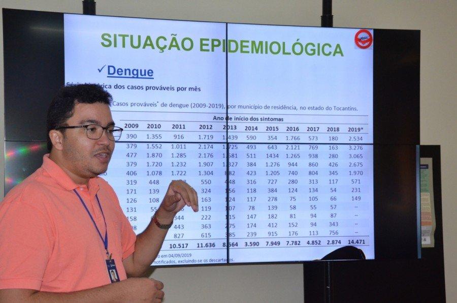 Evesson Farias informa que está circulando no Estado o sorotipo DEN 2, um vírus com maior tendência para agravamento dos casos o que preocupa os serviços de saúde